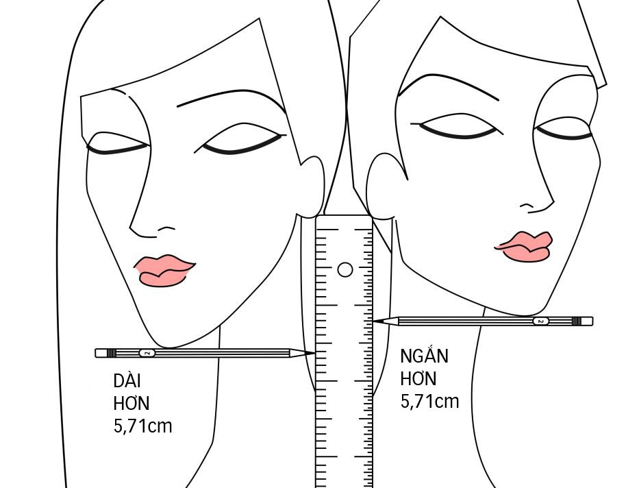 short-hair-tocngan-measure