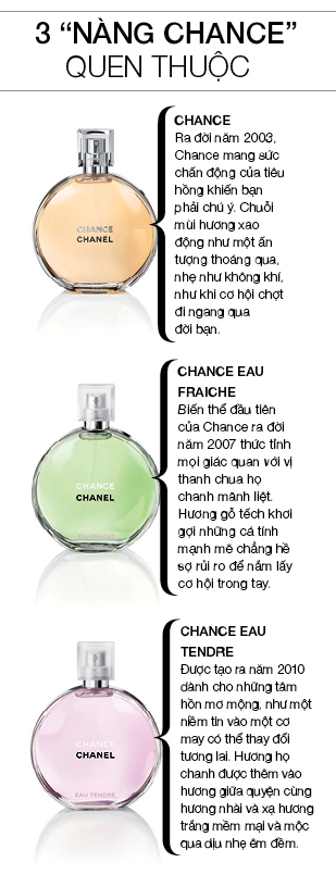BZ-Beauty_Chanel-chance-au-vive