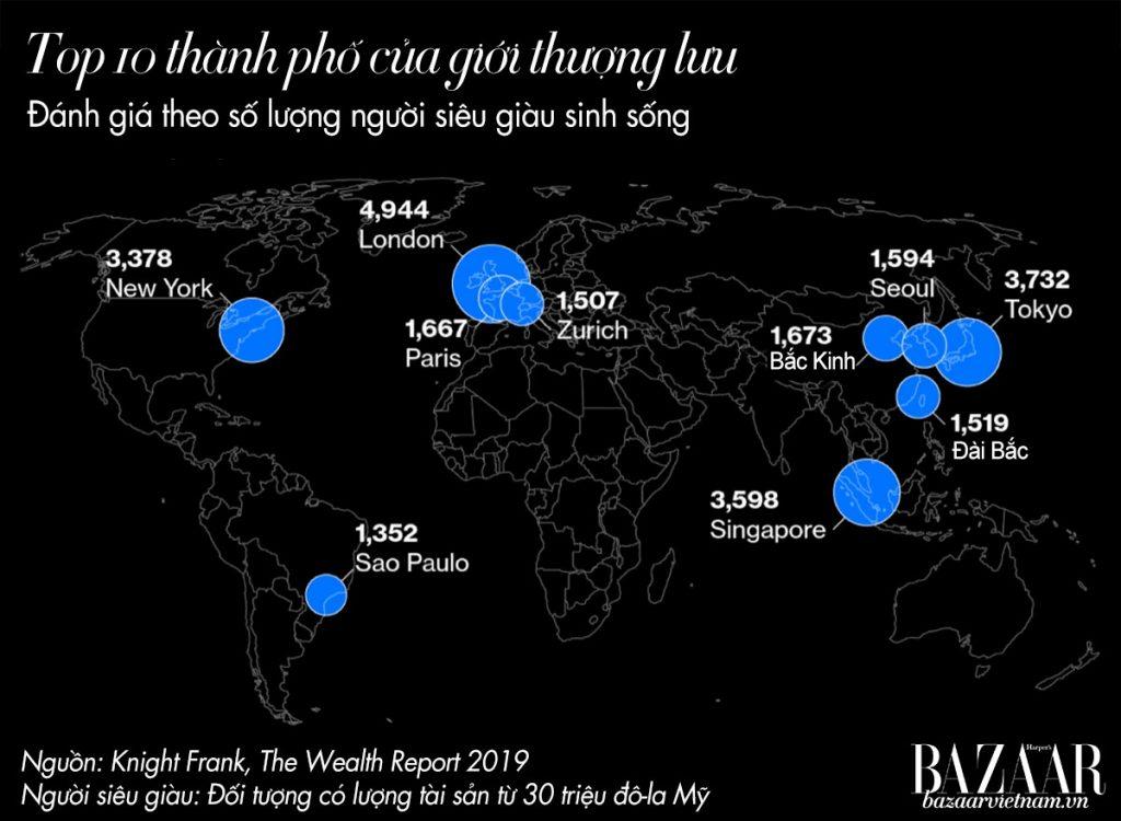 con nhà siêu giàu châu á: Châu Á dẫn đầu top 10 thành phố tiện nghi của giới siêu giàu năm 2019